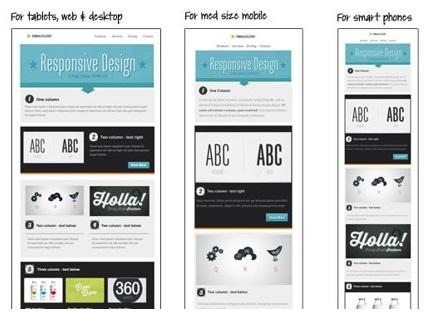 Дизайн на имейла